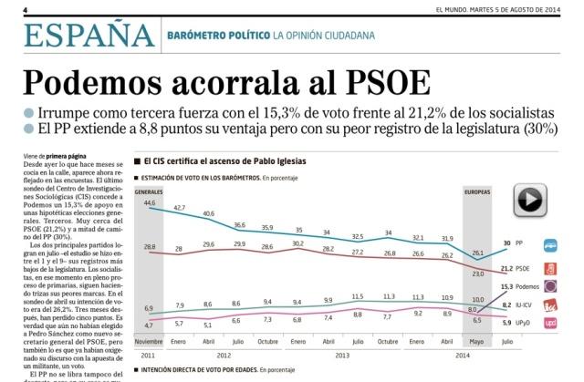 Pod acorrala al PSOE
