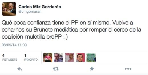 Gorri-gorri