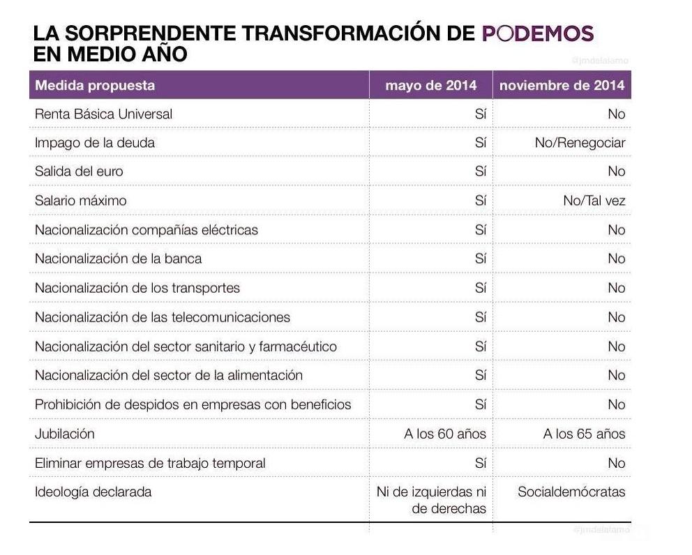 Medidas de los nuevos gobiernos progresistas - Página 2 Cambio-de-podemos