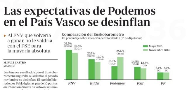 ABC Desinfla Podemos